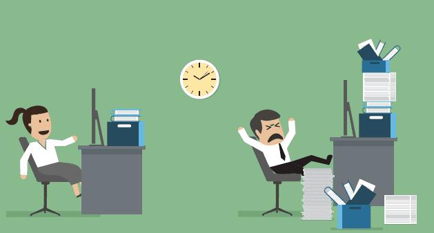 Khả năng workload